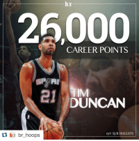 Congratulations to Tim Duncan for reaching 26,000 career points 🏀: 26000  CAREER POINTS  DUNCAN  H/T B/R INSIGHTS  br br hoops Congratulations to Tim Duncan for reaching 26,000 career points 🏀