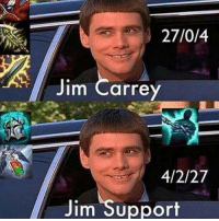 Jim Carrey, Memes, and 🤖: 27/0/4  Jim  Carrey  4/2/27  Jim Support Which Jim are you ? :D
