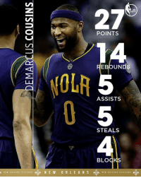 Didn't get a win, but DeMarcus Cousins was 1 block away from a 5 x 5 in his New Orleans Pelicans debut. 😮: 27  POINTS  EBOUND  ASSISTS  STEALS  BLO  N E W O R L E A N S Didn't get a win, but DeMarcus Cousins was 1 block away from a 5 x 5 in his New Orleans Pelicans debut. 😮