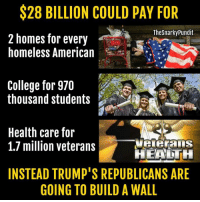 Memes, 🤖, and Build A: $28 BILLION COULD PAY FOR  Thesnarky Pundit  2 homes for every  homeless American  College for 970  thousand students  Health care for  Veterans  1.7 million veterans  HEALTH  INSTEAD TRUMP'S REPUBLICANS ARE  GOING TO BUILD A WALL Is this how you want your tax dollars spent? < Snarky Pundit> LIKE and Follow for more!