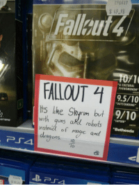 "Skyrim, Tumblr, and Yeah: 296687  49.98  Fallaut4  1071  9.5/10  9/10  A CULTURAL  PHENOMENON""  FALLOUT  OUTSTANDING  tis like Skyrim but  with quns adl robots  nsteacl of macic and  SUPERB  WI  ""Bethesda  agons.IO  lo <p><a href=""http://awesomacious.tumblr.com/post/170584422478/yeahthat"" class=""tumblr_blog"">awesomacious</a>:</p>  <blockquote><p>Yeah…that</p></blockquote>"