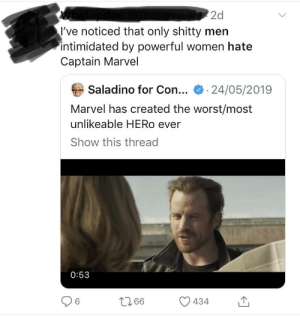 The Worst, Tumblr, and Marvel: 2d  I've noticed that only shitty men  intimidated by powerful women hate  Captain Marvel  Saladino for Con...  24/05/2019  Marvel has created the worst/most  unlikeable HERo ever  Show this thread  0:53  L266  434 Interesting statement