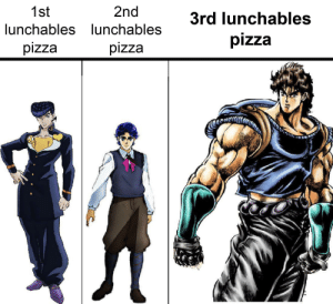Anime, Pizza, and Lunchables: 2nd  1st  3rd lunchables  lunchables lunchables  pizza  pizza  pizza I just wanted to make sure I had enough for all of them