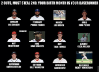 Lou Brock, Mlb, and Prince: 2OUTS, MUST STEAL 2ND, YOUR BIRTH MONTHIS YOUR BASERUNNER  JANUARY  FEBRUARY  MARCH  APRIL  DEE GORDON  PRINCE FIELDER  LOU BROCK  JUAN PIERRE  @MLBMEME  JUNE  MAY  JULY  AUGUST  MIKE TROUT  DAVE ROBERTS  CECIL FIELDER  TREA TURNER  SEPTEMBER  OCTOBER  DECEMBER  NOVEMBER  BARTOLO COLON  BILLY HAMILTON  RICKEY HENDERSON  DAVID ORTIZ Make sure to get a lead