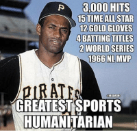 It's Roberto Clemente Day!: 3.000 HITS  15 TIME ALLSTAR  12 GOLD GLOVES  4 BATTING TITLES  2 WORLD SERIES  1966 NL MVP  AT  @MLBMEME  GREATEST SPORTS  HUMANITARIAN It's Roberto Clemente Day!