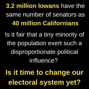 The electoral college must go.: 3.2 million lowans have the  same number of senators as  40 million Californians  Is it fair that a tiny minority of  the population exert such a  disproportionate political  influence?  Is it time to change our  electoral system yet? The electoral college must go.
