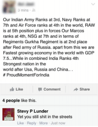 3 Mins Our Indian Army Ranks at 3rd Navy Ranks at 7th and Air Force