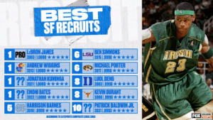 3 of the best small forward recruits in history still haven't made their college decisions.  Give your best recruiting pitch for why they should go to your favorite school ⬇️ https://t.co/oWjImhR8Gw: 3 of the best small forward recruits in history still haven't made their college decisions.  Give your best recruiting pitch for why they should go to your favorite school ⬇️ https://t.co/oWjImhR8Gw