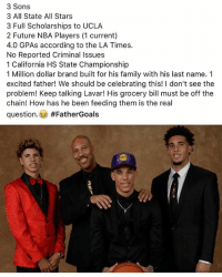 Family, Future, and Memes: 3 Sons  3 All State All Stars  3 Full Scholarships to UCLA  2 Future NBA Players (1 current)  4.0 GPAs according to the LA Times.  No Reported Criminal Issues  1 California HS State Championship  1 Million dollar brand built for his family with his last name. 1  excited father! We should be celebrating this! I don't see the  problem! Keep talking Lavar! His grocery bill must be off the  chain! How has he been feeding them is the real  question, #FatherGoals  3
