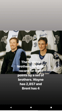 Record, Brothers, and Set: 3  The.  brothers hold th  record for  points by a set of  brothers. Wayne  has 2,857 and  Brent has 4 me🏒irl