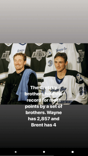 Dank, Memes, and Target: 3  The.  brothers hold th  record for  points by a set of  brothers. Wayne  has 2,857 and  Brent has 4 me🏒irl by 47hampsters MORE MEMES