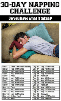 👌: 30-DAY NAPPING  CHALLENGE  Do you have what it takes?  Day 1 Short 5 Minute Snooze Day 16Nap 65 Minutes  Day 17 Nap 70 Minutes  18 Nap 75 Minutes  Day 19 Nap 80M  Day 20 Recover  Day 4 Nap 20 Minutes  Day 6 Nap 25 Minutes  Day 7 Nap 30 Minutes  Day 8 Nap 35 Minutes  Day 9 Nap 40 Minutes  Day 10 Rest  Day 11 Nap 45 Minutes  Day 21 Nap 85 Minutes  Day 23 Nap 95 Minutes  Day 24 Recover  Day 25 Nap 100 Minutes  Day 26 Nap 1  Day 13 Nap 55 Minutes  Day 14 1-Hour Nap!  Day 28 Recover  Day 29 Nap 115 Minutes  Day 30 Nap 2 Hours!  est 👌