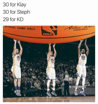 Basketball, Nba, and Sports: 30 for Klay  30 for Steph  29 for KD  UFFCIAL GAME BALL  AR  C ENism  ARR  COMMISSIONER  ARRO  IGR@NBAMEMES 👏👏 nbamemes nba warriors kd curry thompson
