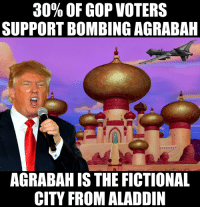 Agrabah: 30% OF GOPVOTERS  SUPPORTBOMBING AGRABAH  AGRABAH IS THE FICTIONAL  CITY FROM ALADDIN