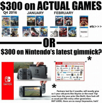 $300 on ACTUAL GAMES  Q4 2016  JANUARY  FEBRUARY  etc>  OR  $300 on Nintendo'siatest gimmick  Sampling of Nintando Switch Pontners  ATLUS  SWITCH  SWITCH  Partners last for 2 months, will mostly give  us 5 year old ports like Skyrim or the most 'hip'  ones from the year prior like DaS3, then fuck off  as usual just like every other generation.  BUT LOOK, there so many! Impressive, huh?
