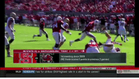 """Kirk Herbstreit couldn't even start saying """"cocks"""" on TV without cracking up  (Video via @JackMacCFB) #Gameday https://t.co/8p5wswButt: 32  NC STATE (-5) vs SOUTH CAROLINA  TODAY 3 ET  -""""a  1st meeting since 2009  (NC State scored 3 points in previous 2 games)  VS  MLB  KERSHAW hes for strikes (3rd-highest rate in a start in his career) Kirk Herbstreit couldn't even start saying """"cocks"""" on TV without cracking up  (Video via @JackMacCFB) #Gameday https://t.co/8p5wswButt"""