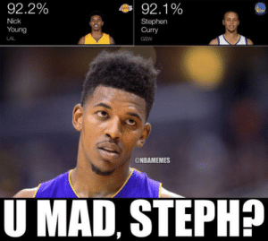 Young vs. Curry   Confused Nick Young   Know Your Meme: 322%  92.1 %  Nick  Stephen  Curry  Young  LAL  GSW  @NBAMEMES  U MAD, STEPH? Young vs. Curry   Confused Nick Young   Know Your Meme