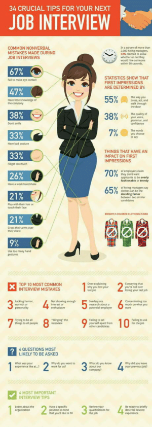 Bad, Clothes, and Fail: 34 CRUCIAL TIPS FOR YOUR NEXT  JOB INTERVIEW  COMMON NONVERBAL  MISTAKES MADE DURING  JOB INTERVIEWS  In a survey of more than  2,000 hiring managers  33% claimed to know  whether or not they  would hire someone  within 90 seconds.  67%  47% (  38%  33%  33%  26%  STATISTICS SHOW THAT  FIRST IMPRESSIONS  ARE DETERMINED BY  Fail to make eye contact  55% !  The way you  dress, act, and  Have little knowledge of  the company  walk through  the door  38% (»)  The quality of  your voice  grammar, and  Dont smile  7% @ E  The words  you choose  to say  Have bad posture  THINGS THAT HAVE AN  IMPACT ON FIRST  IMPRESSIONS  Fidget too much  70%  0/  of employers claim  they don't want  applicants to be overly  fashionable or trendy  Have a weak handshake  65%  of hiring managers say  clothes can be the  deciding factor  between two similar  0/  Play with their hair or  touch their face  RIGHTLY-COLORED CLOTHING 15 BAD  21%  Cross their arms over  their chest  9%  Use too many hand  TOP 10 MOST COMMON  INTERVIEW MISTAKES  Conveying that  you're not over  losing your last job  why you lost your  Not showing enough  Lacking humor  warmth or  Concentrating too  much on what you  research about a  potential employer  7 8ntenger te 9 10 Fort gpask  Trying to be all  things to all people  Failing to set  yourself apart from  other candidates  Failing to  for the job  4 QUESTIONS MOST  LIKELY TO BE ASKED  I  What was your  experience like at.?  2  Why do you want to  work for us?  3what do you know  4wurdid you leave  about our  your previous job  MOST IMPORTANT  INTERVIEW TIPS  Iorganizationthe  2 that yond ime to fil  3R  4  Learn about  Have a specific  position in mind  that you'd like to fll  Review your  qualifications for  the job  Be ready to briefly  describe related For people looking for jobs