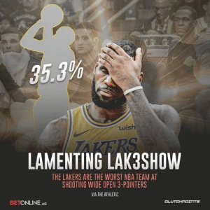 Bad, Los Angeles Lakers, and Nba: 35.3%  wish  LAMENTING LAK3SHOW  THE LAKERS ARE THE WORST NBA TEAM AT  SHOOTING WIDE OPEN 3-POINTERS  VIA THE ATHLETIC  BETONLINE.AG  CL  UTCHPOTNTS The Lakers season keeps going from bad to worse. Could it have gone worse? — @lakeshowcp @betonline_ag
