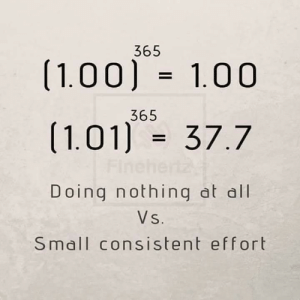 Im 14 & This Is Deep, Yes, and Motivation: 365  (1.00) 1.00  365  (1.01) 37.7  Finel  Doing nothing at all  Vs.  Small consistent effort Ahh yes mathematical motivation