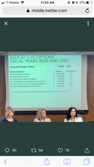 """My school district's proposed budget cuts: 37%  11:53 AM  ll T-Mobile  mobile.twitter.com  BUDGET CUT OPTIONS  FISCAL YEARS 2020 AND 2021  $33M-35M  Projected Budget Deficit:  FTE Reduction  Amount  Budget Cut Options  S 19,000,000  244  Eliminate Magnet Programs  1/0  S  17,000,000  Eliminate Dean Positions  185  7,800, 000  S  Eliminate Performing Arts Programs  Eliminate Athletics and Related Transportation  Eliminate Transportation for Secondary Schoals  Eliminate Transportation for All Schools  6,300,000  31,000,000  $ 50,000,000  6  TBD  S  TBD  """"Only removes transportation notrequired by law sa Special Education transportation wouldremain  79  LI 56  40 My school district's proposed budget cuts"""