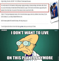 David Wright > Pablo Sandoval #Mets #SFGiants  (New York Mets Memes): He Cumentyleads thrdbasemenin battingaverage, sugging percentage, onbase percentage, stolenbases, walks, his and  wns, yet (assoflast Sunday) hetrailed Gans Pablo Sandowa by roughly 120,000 votestobe the National League Statngthid  baseman in the AlStar Game, Hessecond PedroAMarezinhome runsand foUthinRBs.  Carlos Gonzalez 2) accodingtoBasebalReferencecom.  MLB release updated ASG resutsthis Sunday Mthvoting closing lly4  To vote Wright and othe Mets into the AlStar Game go here, there youcan Vote upto 35times.  @MLBMEME  DON'T WANT TO LIVE  ON THIS PLANETANYMORE David Wright > Pablo Sandoval #Mets #SFGiants  (New York Mets Memes)
