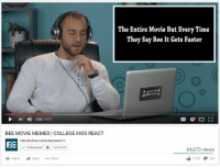 It happened. The normies got to it. Bee movie memes are officially dead now.: 4 20319.17  l BEE MOVIE MEMES COLLEGE KIDS REACT  Fine Brothers Entertainment  FRE  Subscribed A 14514423  Add to  The Entire Movie But Every Time  They Say Bee It Gets Faster  REA  64,673 views It happened. The normies got to it. Bee movie memes are officially dead now.