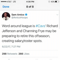 What? Am I? NoTheF$£6ImNot: 4:36 PM  40%. D  AT&T  LTE  8 of 8  Done  Sam Amico  @Amico Hoops  Word around league is  #Cavs' Richard  Jefferson and Channing Frye may be  preparing to retire this offseason,  creating salary/roster spots.  6/22/17, 7:27 PM  298 Retweets  266  Likes What? Am I? NoTheF$£6ImNot