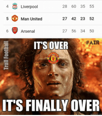 4 Liverpool  28 60 35 55  5 Man United  27 42 23 52  Arsenal  27 56 34 50  #AZR  ITS OVER  ACHES  UNIT  IT'S FINALLY OVER  quickmeme com Manchester United have finally been promoted a spot above from 6th! Follow @instatroll.soccer