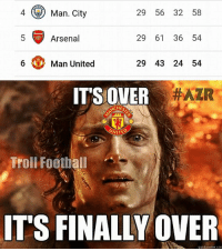 Manchester United Are Back At Sixth Position! 🎉🎉 Follow @instatroll.soccer: 4 O Man. City  29 56 32 58  29 61 36 54  Arsenal  Man United  29 43 24 54  HAZR  IT'S OVER  CHES  NITED  Troll Football  IT'S FINALLY OVER  quick meme com Manchester United Are Back At Sixth Position! 🎉🎉 Follow @instatroll.soccer