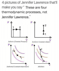 Thermodynamics: 4 pictures of Jennifer Lawrence that'll  make you say These are four  thermodynamic processes, not  Jennifer Lawrence.  P A  P 4  Isobaric (Constant Pressure)  Is ochoric constant v  Isothermal (constant temperature)  Adiabatic