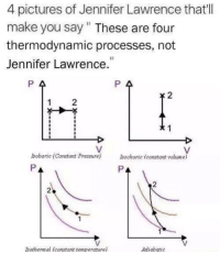 Thermodynamics: 4 pictures of Jennifer Lawrence that'll  make you say These are four  thermodynamic processes, not  Jennifer Lawrence.  P A  P 4  Isobaric (Constant Pressure)  Bochoric fconstant volume)  lsothermal (constant temperature)  Adiabatic