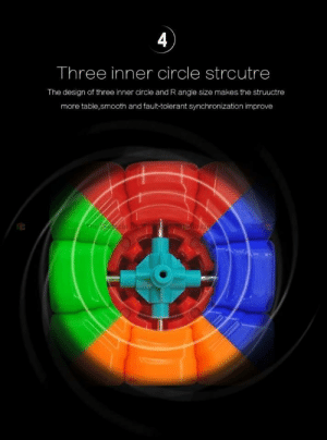 Smooth, Design, and Engrish: 4  Three inner circle strcutre  The design of three inner circle and R angle size makes the struuctre  more table,smooth and fault-tolerant synchronization improve  hele This is just painful to read.