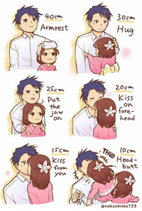 Totally trying the headbutt  http://9gag.com/gag/a2PbyeD?ref=fbp: 40 cm  Armrest  2S,  Put  the  On  kiss  You  30cm.  Hu  20cm.  2 kiss  On  fore  head  Ocm.  Head  butt.  nakashima 723 Totally trying the headbutt  http://9gag.com/gag/a2PbyeD?ref=fbp