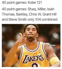nbamemes nba kobe: 40 point games: Kobe 121  40 point games: Shaq, Miller, Isiah  Thomas, Barkley, Chris W, Grant Hill  and Steve Smith only 104 combined  ONBAMEMES  AKERS nbamemes nba kobe