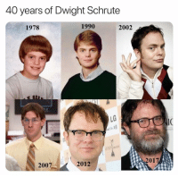 Memes, Dwight Schrute, and Best: 40 years of Dwight Schrute  1978  1990  2002  LG  :3  2017  2007  2012 2007 Dwight was the best.