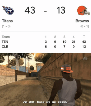💀💀 https://t.co/fwdf7wzoDP: 43  13  Titans  Browns  (1-0)  (0-1)  Team  1  2  4  TEN  3  9  10  21  43  CLE  6  0  7  0  13  NEL  MEME  GUY  CLEVELA  BROWNS  Ah shit, here we go again. 💀💀 https://t.co/fwdf7wzoDP