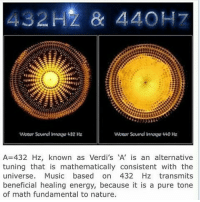 432H2 & 440H7 Water Sound Innage 432 Hz a 432 Hz Known as