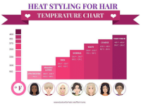 Just cuz I feel like you should know: 460  410  370  350  330  300  160  HEAT STYLING FOR HAIR  TEMPERATURE CHART  VERY THICK  COARSE  410 F-460 F  210 C-240 C  370 F-410 F  WAVY  350 F-370 F  187 C-210 c  NORMAL  176 C-187 C  330 F-350 F  165 C-176 C  THIN  300 F 330 F  148 C-165 C  FRAGILE  & FINE  SYNTHETHIC 250 F-300 F  160 C  120 C-148 C  www.botoxforhair.net/flat-irons Just cuz I feel like you should know