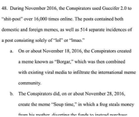 """Community, Lmao, and Meme: 48. During November 2016, the Conspirators used Guccifer 2.0 to  """"shit-post"""" over 16,000 times online. The posts contained both  domestic and foreign memes, as well as 514 separate incidences of  a post consisting solely of or """"lmao.""""  On or about November 18, 2016, the Conspirators created  a meme known as """"Borgar,"""" which was then combined  with existing viral media to infiltrate the international meme  community.  The Conspirators did, on or about November 28, 2016,  create the meme """"Soup time,"""" in which a frog steals money  a.  b."""