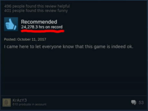 Funny, Game, and Indeed: 496 people found this review helpful  401 people found this review funny  Recommended  24,278.3 hrs on record  Posted: October 11, 2017  I came here to let everyone know that this game is indeed ok.  KrAzY3  10 produiets in aocount  2 53 I fear for this mans health