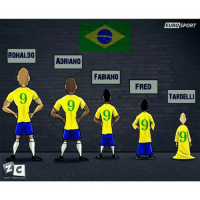 Evolution of Brazil's Number 9'. Brazil's striker problems keep getting worse.: RONALDO  ADRIANO  FABIANO  FRED  EUROSPORT  TARDELLI Evolution of Brazil's Number 9'. Brazil's striker problems keep getting worse.