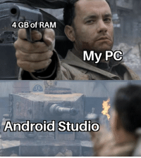 Android, Java, and Saving Private Ryan: 4GB of RAM  My PC  Android Studio Saving_Private_Ryan.java