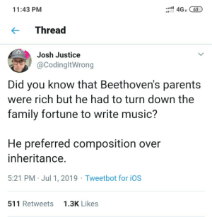 Composition over Inheritance: 4GJt63  11:43 PM  Thread  Josh Justice  @CodingltWrong  Did you know that Beethoven's parents  were rich but he had to turn down the  family fortune to write music?  He preferred composition over  inheritance.  5:21 PM Jul 1, 2019 Tweetbot for iOS  1.3K Likes  511 Retweets Composition over Inheritance