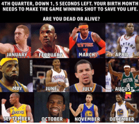 Who did you get? https://t.co/zdlXG5F1gT: 4TH QUARTER, DOWN 1, 5 SECONDS LEFT. YOUR BIRTH MONTH  NEEDS TO MAKE THE GAME WINNING SHOT TO SAVE YOU LIFE.  ARE YOU DEAD OR ALIVE?  EWYORK  PT0  JANUARY  FEBRUARY  MARCH  APRIL  BOSTON  4  MAY  JUNE  JULY  AUGUST  35  AKERS  SEPTEMBER OCTOBER  30  NOVEMBER DECEMBER Who did you get? https://t.co/zdlXG5F1gT