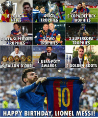 Happy Birthday to the World's Best Footballer ⚽️👑 ... 🔺FREE FOOTBALL EMOJI'S --> LINK IN OUR BIO!!! ➡️Credit: @thefootballarena: 4UCI5 COPA DEL REY  TITLESTROPHIESTROPHIES  ATA  3UEFA SUPERCUP o3CWC | 3.SUPERCOPA  TROPHIES  TROPHIES  TROPHIES  2 UEFA POT  5 BALLON D ORSAWARDS 4 GOLDENBOOTS  MESS  10  HAPPY BIRTHDAY, HIONEL MESSI! Happy Birthday to the World's Best Footballer ⚽️👑 ... 🔺FREE FOOTBALL EMOJI'S --> LINK IN OUR BIO!!! ➡️Credit: @thefootballarena