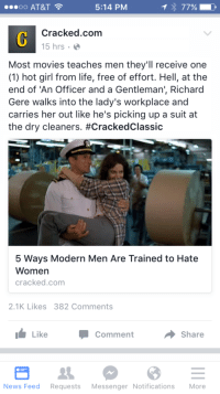 Life, Movies, and News: 5:14 PM  77%  Cracked.com  5 hrs  Most movies teaches men they'll receive one  (1) hot girl from life, free of effort. Hell, at the  end of 'An Officer and a Gentleman', Richard  Gere walks into the lady's workplace and  carries her out like he's picking up a suit at  the dry cleaners. #CrackedClassic  5 Ways Modern Men Are Trained to Hate  Women  cracked.com  2.1K Likes 382 Comments  Like  Comment  Share  News Feed Requests Messenger Notifications More <p>Can anyone pinpoint the exact moment that SJW's hijacked Cracked and surgically removed its balls?</p>