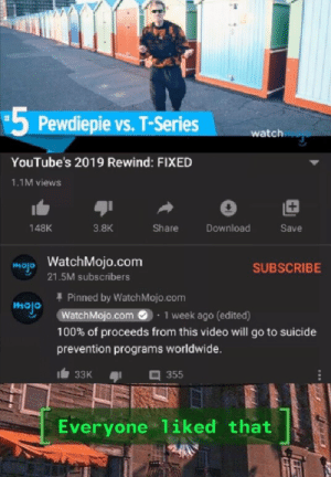 So much better than the official rewind: -5  5 Pewdiepie vs. T-Series  watch  YouTube's 2019 Rewind: FIXED  1.1M views  148K  3.8K  Share  Download  Save  mojo WatchMojo.com  21.5M subscribers  SUBSCRIBE  I Pinned by WatchMojo.com  mojo  1 week ago (edited)  WatchMojo.com  100% of proceeds from this video will go to suicide  prevention programs worldwide.  33K  355  Everyone liked that So much better than the official rewind