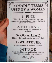 "Memes, She Knows, and Shut Up: 5 DEADLY TERMS  USED BY A WOMAN  1- FINE  This is the word women use to end an  argument when she knows she is right and  you need to shut up  2- NOTHING  Means ""Something""and you need to be  worried  3- GO AHEAD  This is a dare, not permission, don't do it  4- WHATEVER  A woman's way of saying screw you  5-IT'S OK  She is thinking long and hard on how and  when you will pay for your mistake 16 #Most #Of #Popular #Memes"