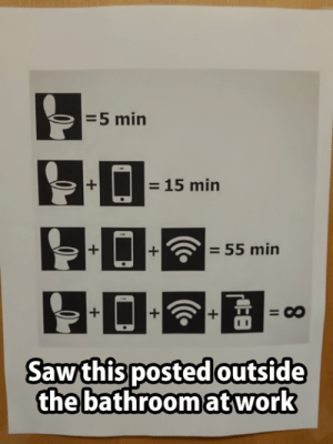 This is Gold, pretty much everyone agrees to this Hahaha: =5 min  = 15 min  = 55 min  = 00  Saw this posted outside  the bathroom at work  8.  II This is Gold, pretty much everyone agrees to this Hahaha
